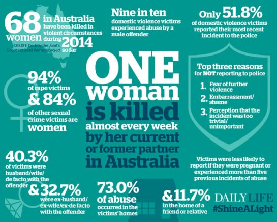 Trivial But Far From Unimportant Reason >> Domestic Abuse Time 4 Respect